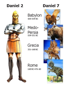 Comparing-Statue-and-Beasts-Daniel